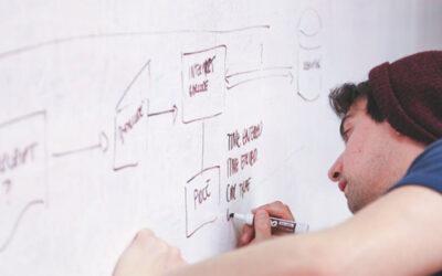 How to Hire a Website Development Company